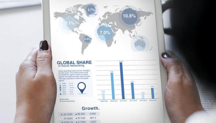 """bubble graph showing distribution of """"global share of social networking"""""""