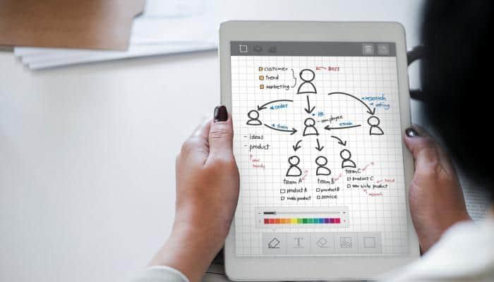 Ipad doodle of employee groups